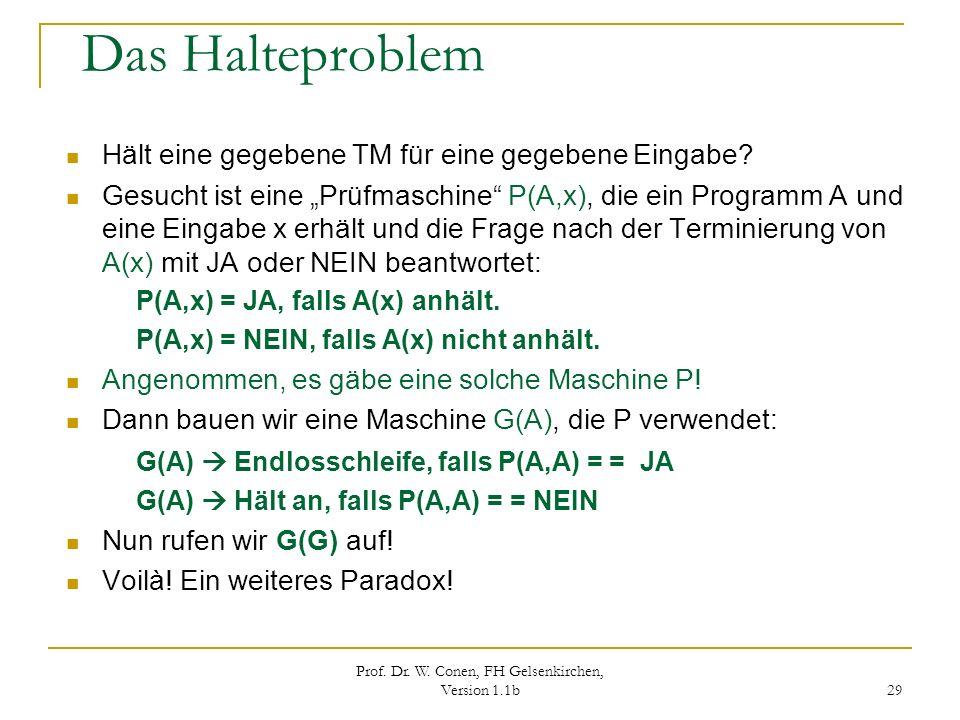 Prof. Dr. W. Conen, FH Gelsenkirchen, Version 1.1b 29 Das Halteproblem Hält eine gegebene TM für eine gegebene Eingabe? Gesucht ist eine Prüfmaschine