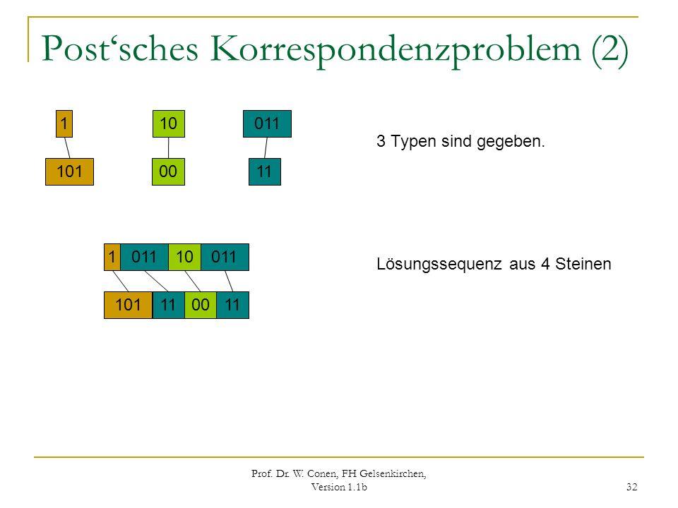 Prof. Dr. W. Conen, FH Gelsenkirchen, Version 1.1b 32 Postsches Korrespondenzproblem (2) 11 01110 00 3 Typen sind gegeben. 101 1 11 011 101 1 11 01110