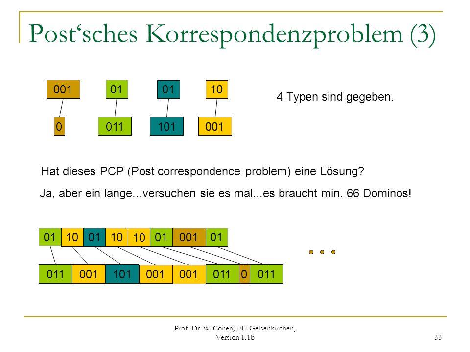 Prof. Dr. W. Conen, FH Gelsenkirchen, Version 1.1b 33 Postsches Korrespondenzproblem (3) 4 Typen sind gegeben. 001 0 01 011 01 101 10 001 Hat dieses P