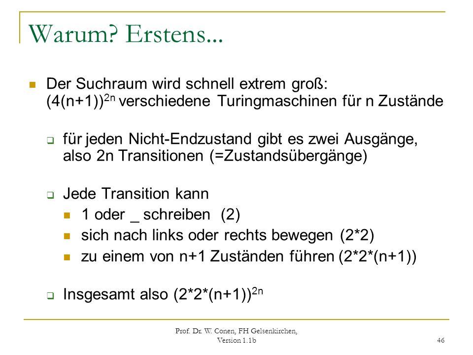 Prof. Dr. W. Conen, FH Gelsenkirchen, Version 1.1b 46 Warum? Erstens... Der Suchraum wird schnell extrem groß: (4(n+1)) 2n verschiedene Turingmaschine