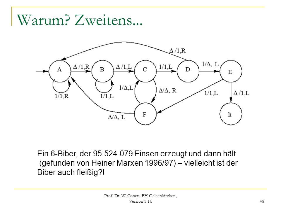 Prof. Dr. W. Conen, FH Gelsenkirchen, Version 1.1b 48 Warum? Zweitens... Ein 6-Biber, der 95.524.079 Einsen erzeugt und dann hält (gefunden von Heiner