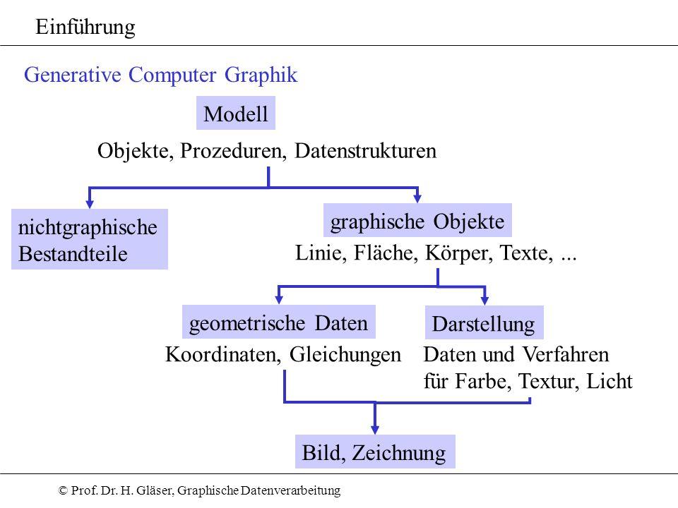 © Prof. Dr. H. Gläser, Graphische Datenverarbeitung Einführung Generative Computer Graphik Modell Objekte, Prozeduren, Datenstrukturen nichtgraphische