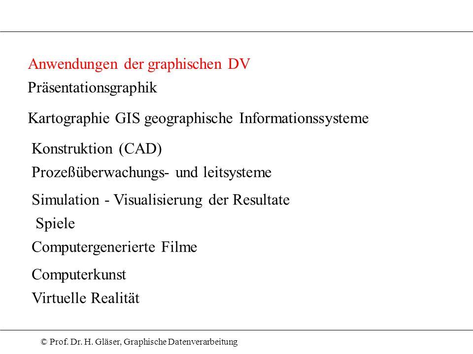 © Prof. Dr. H. Gläser, Graphische Datenverarbeitung Anwendungen der graphischen DV Präsentationsgraphik Kartographie GIS geographische Informationssys
