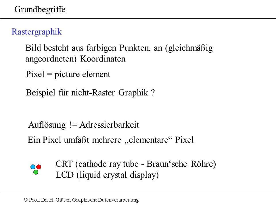 © Prof. Dr. H. Gläser, Graphische Datenverarbeitung Grundbegriffe Rastergraphik Bild besteht aus farbigen Punkten, an (gleichmäßig angeordneten) Koord