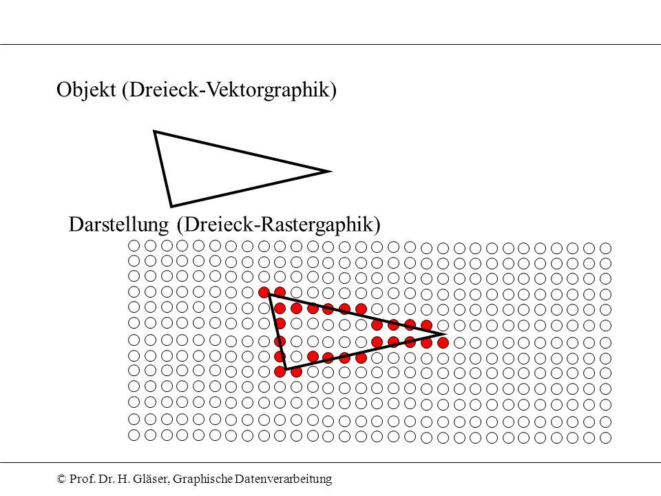 © Prof. Dr. H. Gläser, Graphische Datenverarbeitung Objekt (Dreieck-Vektorgraphik) Darstellung (Dreieck-Rastergaphik)