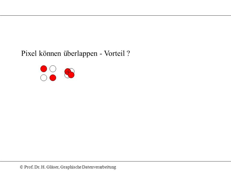 © Prof. Dr. H. Gläser, Graphische Datenverarbeitung Pixel können überlappen - Vorteil ?