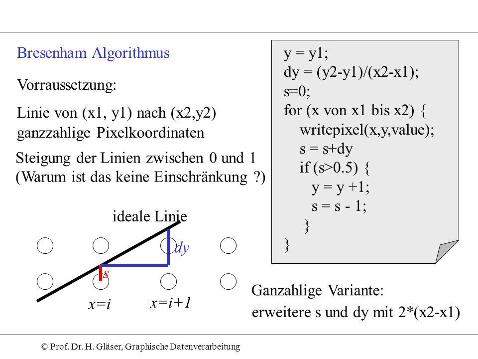 © Prof. Dr. H. Gläser, Graphische Datenverarbeitung Bresenham Algorithmus Vorraussetzung: Linie von (x1, y1) nach (x2,y2) ganzzahlige Pixelkoordinaten