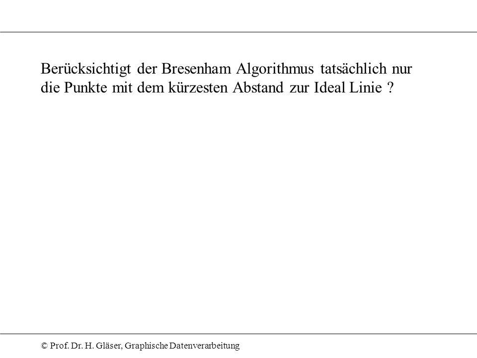 © Prof. Dr. H. Gläser, Graphische Datenverarbeitung Berücksichtigt der Bresenham Algorithmus tatsächlich nur die Punkte mit dem kürzesten Abstand zur