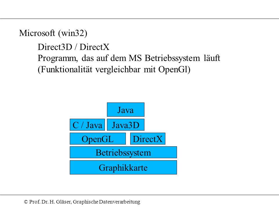 © Prof. Dr. H. Gläser, Graphische Datenverarbeitung Microsoft (win32) Direct3D / DirectX Programm, das auf dem MS Betriebssystem läuft (Funktionalität