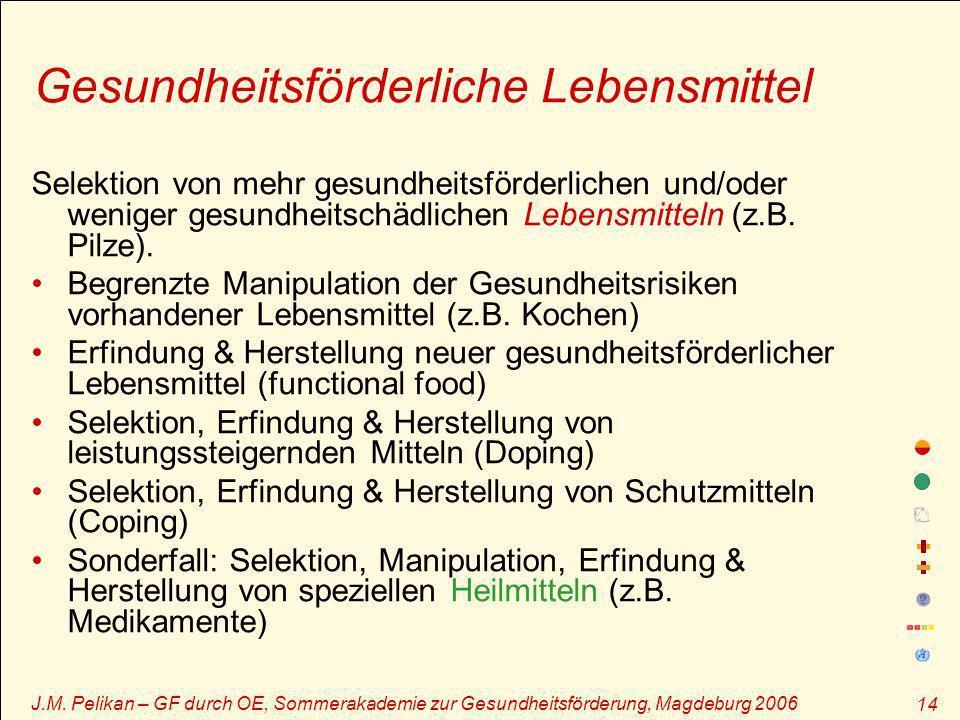 J.M. Pelikan – GF durch OE, Sommerakademie zur Gesundheitsförderung, Magdeburg 2006 14 Gesundheitsförderliche Lebensmittel Selektion von mehr gesundhe