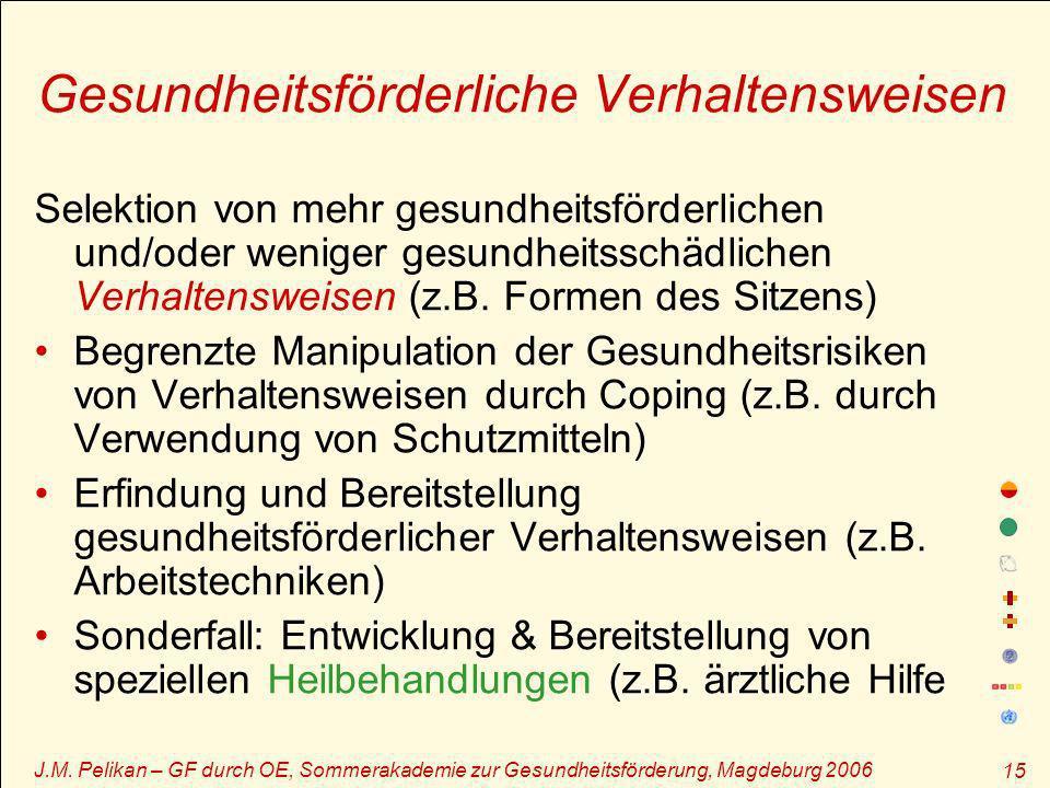 J.M. Pelikan – GF durch OE, Sommerakademie zur Gesundheitsförderung, Magdeburg 2006 15 Gesundheitsförderliche Verhaltensweisen Selektion von mehr gesu