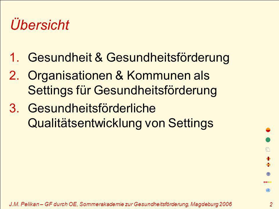 J.M. Pelikan – GF durch OE, Sommerakademie zur Gesundheitsförderung, Magdeburg 2006 2 Übersicht 1.Gesundheit & Gesundheitsförderung 2.Organisationen &