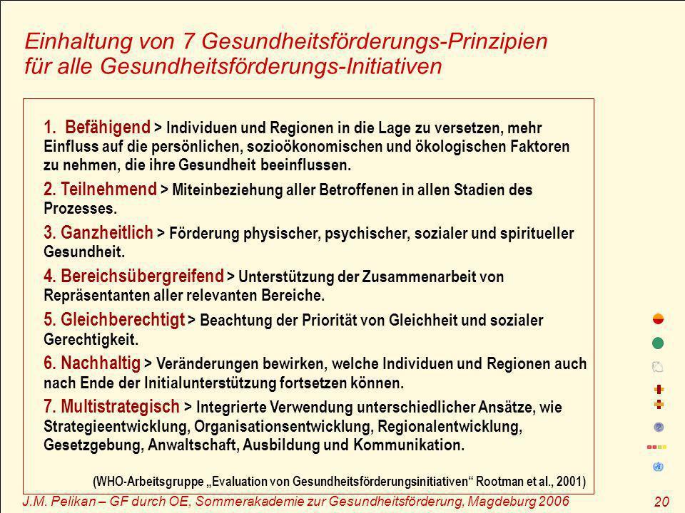 J.M. Pelikan – GF durch OE, Sommerakademie zur Gesundheitsförderung, Magdeburg 2006 20 Einhaltung von 7 Gesundheitsförderungs-Prinzipien für alle Gesu
