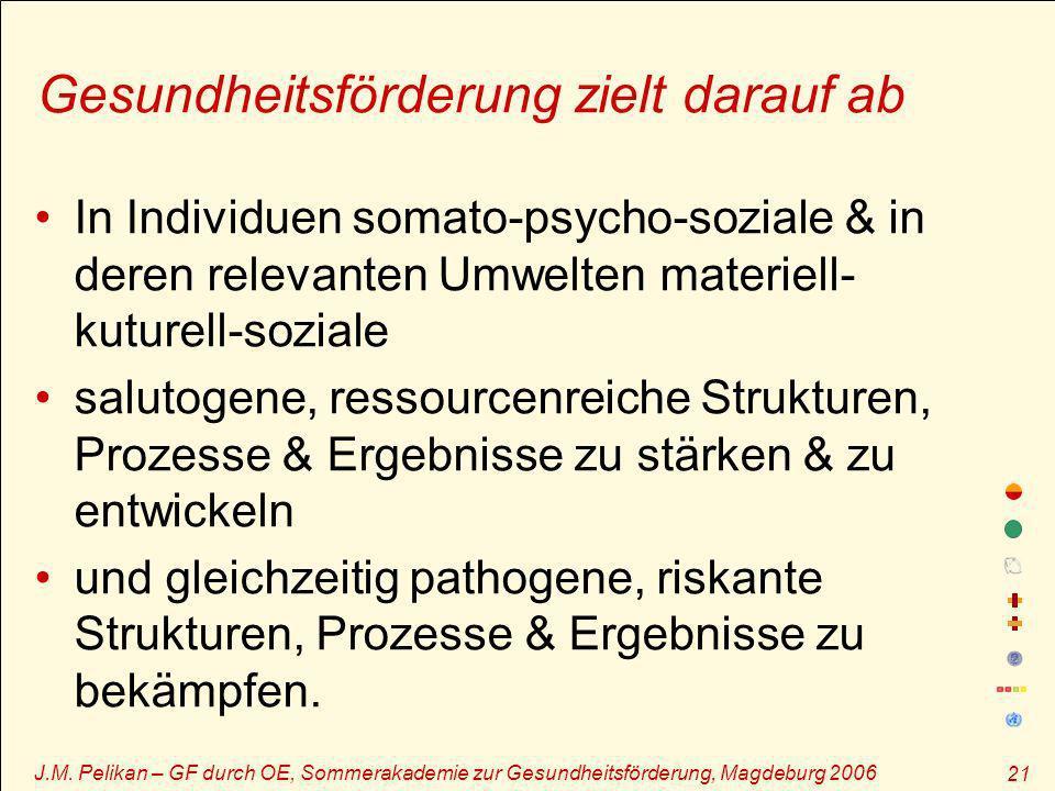 J.M. Pelikan – GF durch OE, Sommerakademie zur Gesundheitsförderung, Magdeburg 2006 21 Gesundheitsförderung zielt darauf ab In Individuen somato-psych