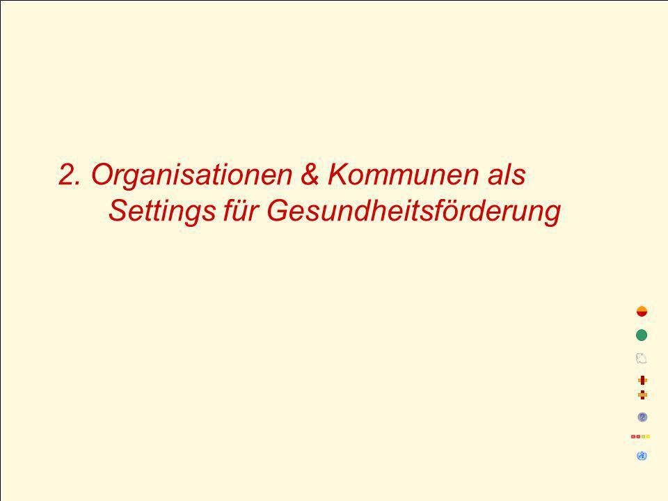 2. Organisationen & Kommunen als Settings für Gesundheitsförderung