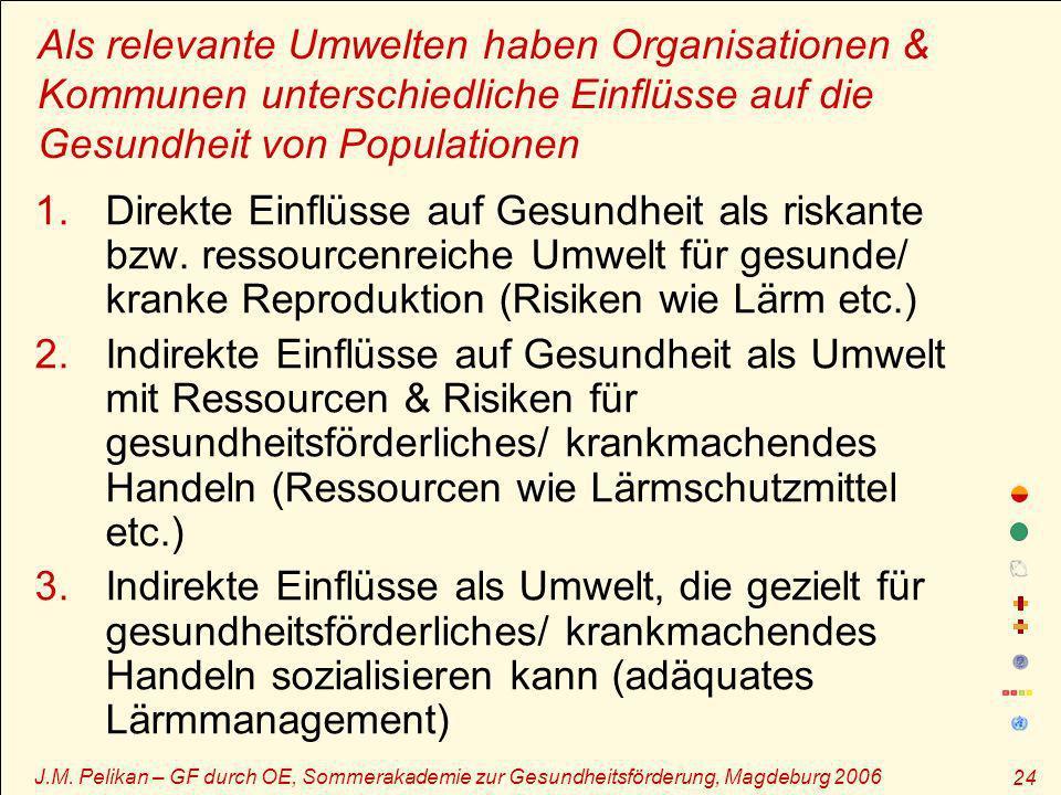 J.M. Pelikan – GF durch OE, Sommerakademie zur Gesundheitsförderung, Magdeburg 2006 24 Als relevante Umwelten haben Organisationen & Kommunen untersch