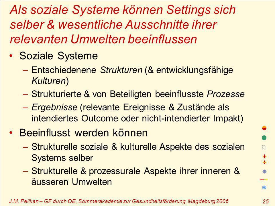 J.M. Pelikan – GF durch OE, Sommerakademie zur Gesundheitsförderung, Magdeburg 2006 25 Als soziale Systeme können Settings sich selber & wesentliche A