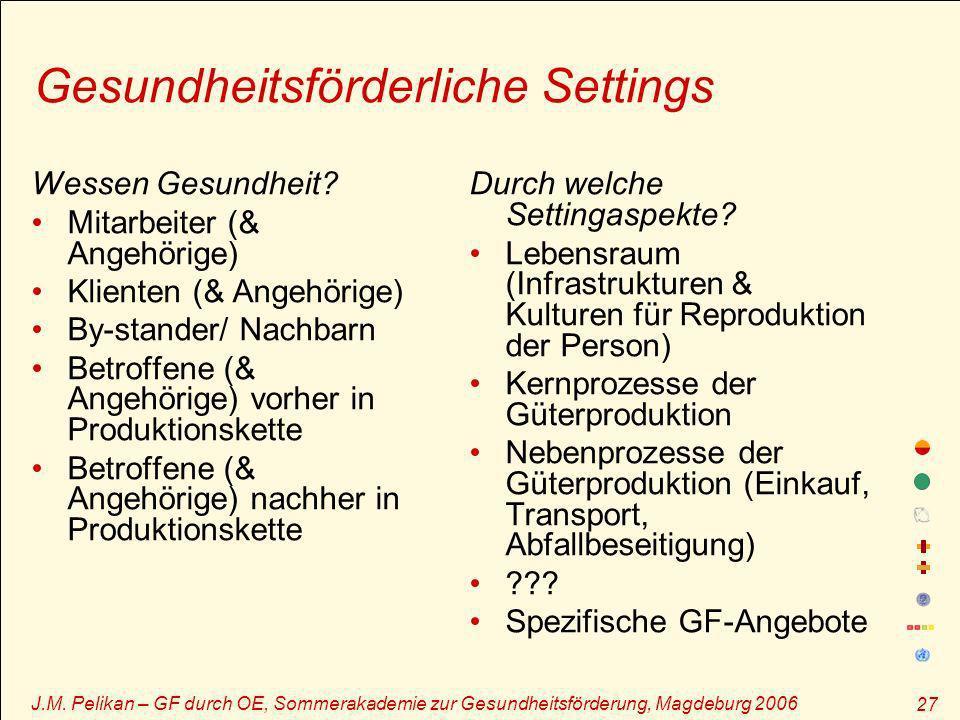 J.M. Pelikan – GF durch OE, Sommerakademie zur Gesundheitsförderung, Magdeburg 2006 27 Gesundheitsförderliche Settings Wessen Gesundheit? Mitarbeiter