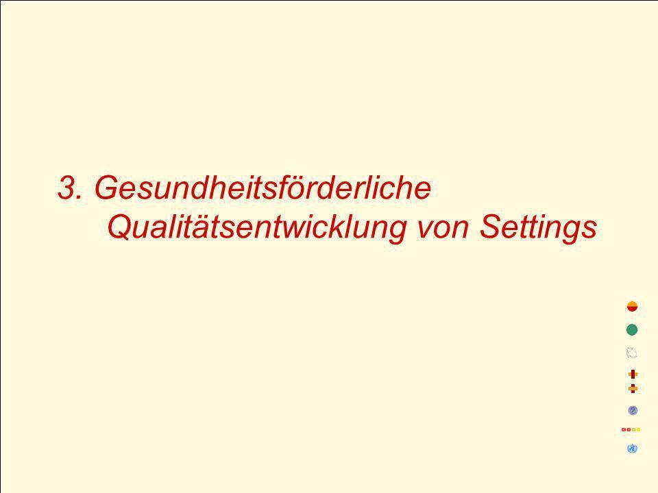 3. Gesundheitsförderliche Qualitätsentwicklung von Settings