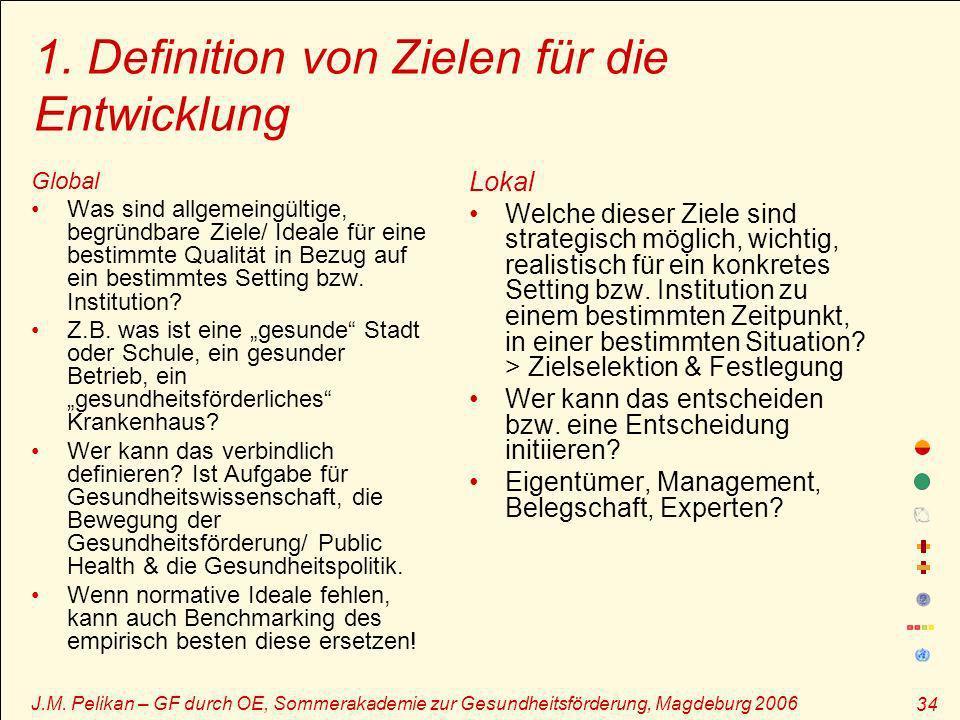 J.M. Pelikan – GF durch OE, Sommerakademie zur Gesundheitsförderung, Magdeburg 2006 34 1. Definition von Zielen für die Entwicklung Global Was sind al