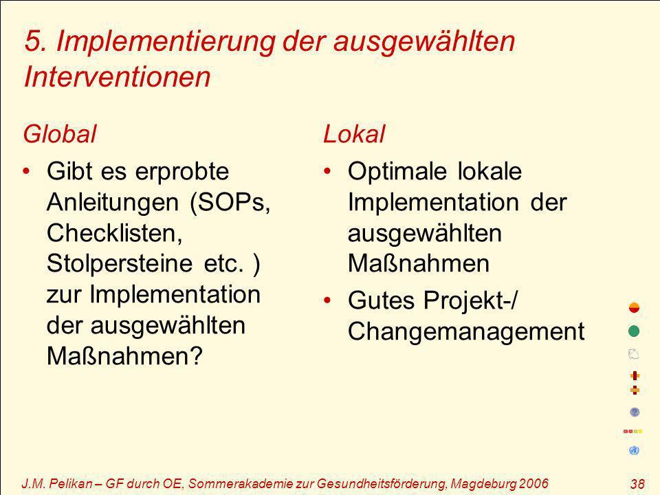 J.M. Pelikan – GF durch OE, Sommerakademie zur Gesundheitsförderung, Magdeburg 2006 38 5. Implementierung der ausgewählten Interventionen Global Gibt