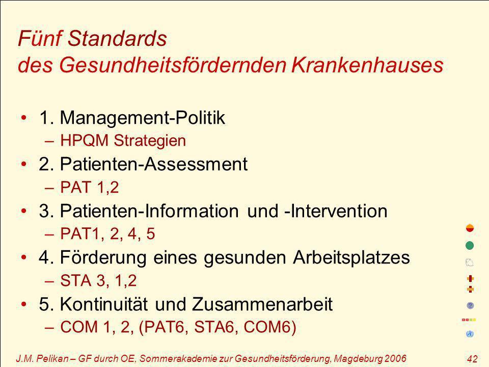 J.M. Pelikan – GF durch OE, Sommerakademie zur Gesundheitsförderung, Magdeburg 2006 42 Fünf Standards des Gesundheitsfördernden Krankenhauses 1. Manag