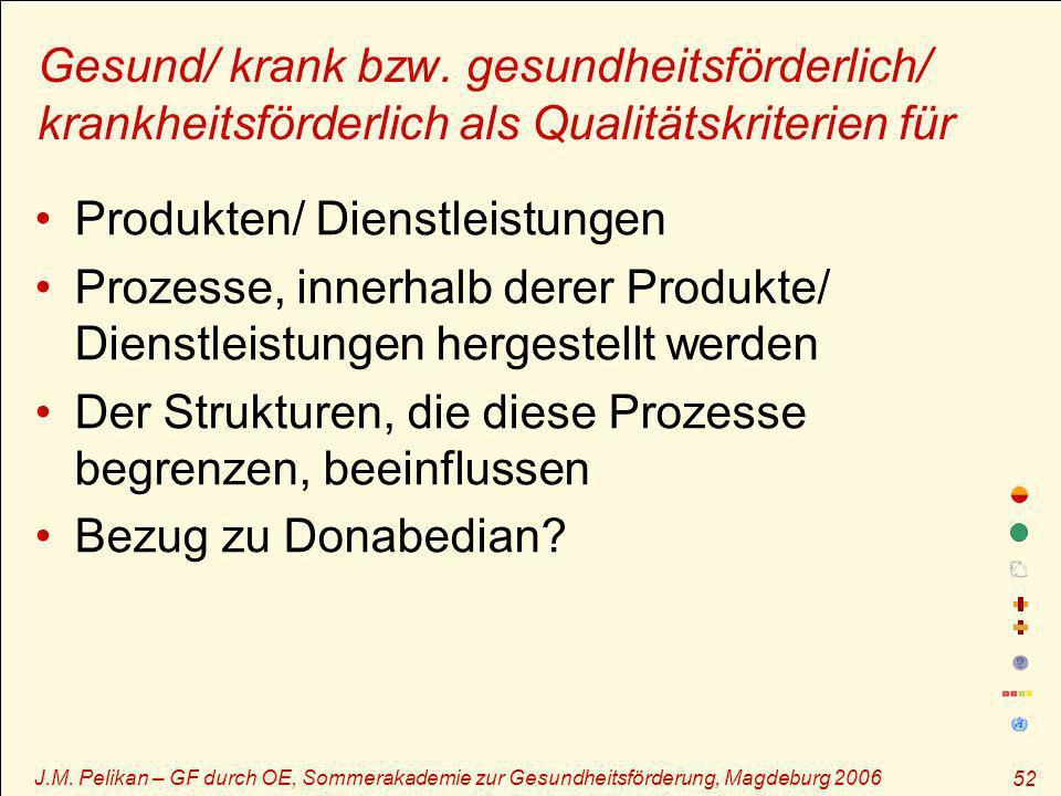 J.M. Pelikan – GF durch OE, Sommerakademie zur Gesundheitsförderung, Magdeburg 2006 52 Gesund/ krank bzw. gesundheitsförderlich/ krankheitsförderlich