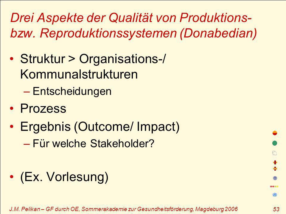 J.M. Pelikan – GF durch OE, Sommerakademie zur Gesundheitsförderung, Magdeburg 2006 53 Drei Aspekte der Qualität von Produktions- bzw. Reproduktionssy