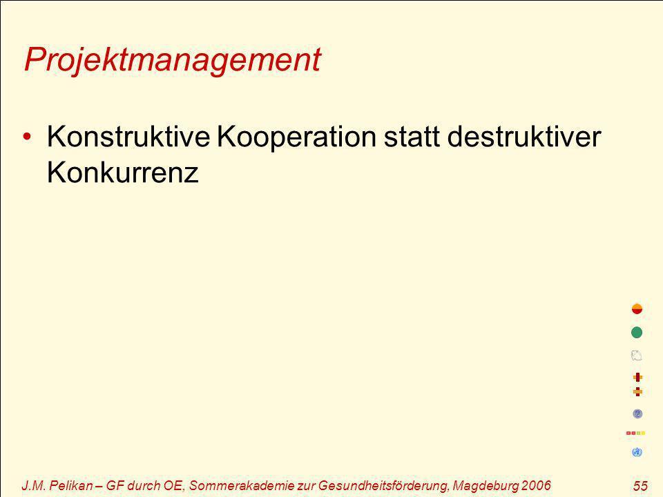 J.M. Pelikan – GF durch OE, Sommerakademie zur Gesundheitsförderung, Magdeburg 2006 55 Projektmanagement Konstruktive Kooperation statt destruktiver K