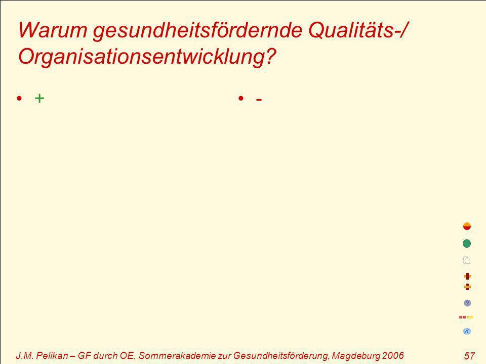 J.M. Pelikan – GF durch OE, Sommerakademie zur Gesundheitsförderung, Magdeburg 2006 57 Warum gesundheitsfördernde Qualitäts-/ Organisationsentwicklung