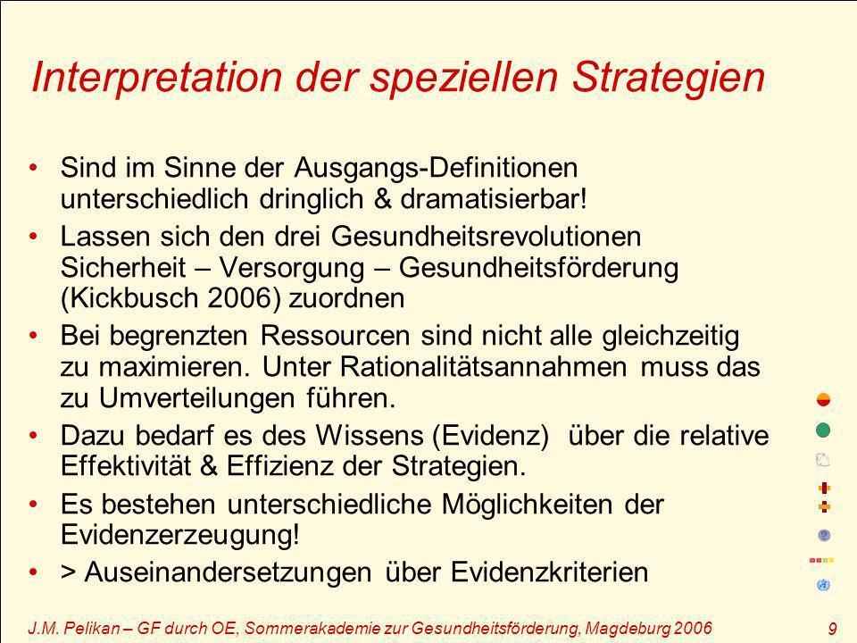 J.M. Pelikan – GF durch OE, Sommerakademie zur Gesundheitsförderung, Magdeburg 2006 9 Interpretation der speziellen Strategien Sind im Sinne der Ausga