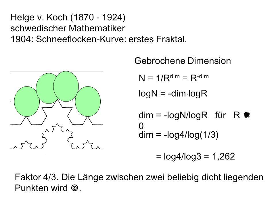 Helge v. Koch (1870 - 1924) schwedischer Mathematiker 1904: Schneeflocken-Kurve: erstes Fraktal. Faktor 4/3. Die Länge zwischen zwei beliebig dicht li
