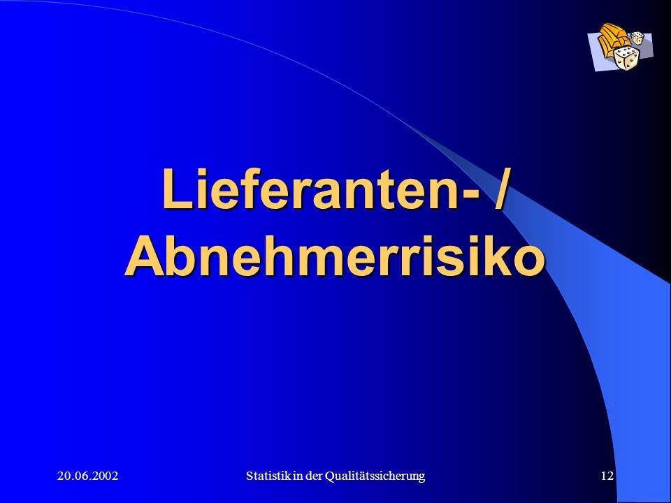 20.06.2002Statistik in der Qualitätssicherung12 Lieferanten- / Abnehmerrisiko