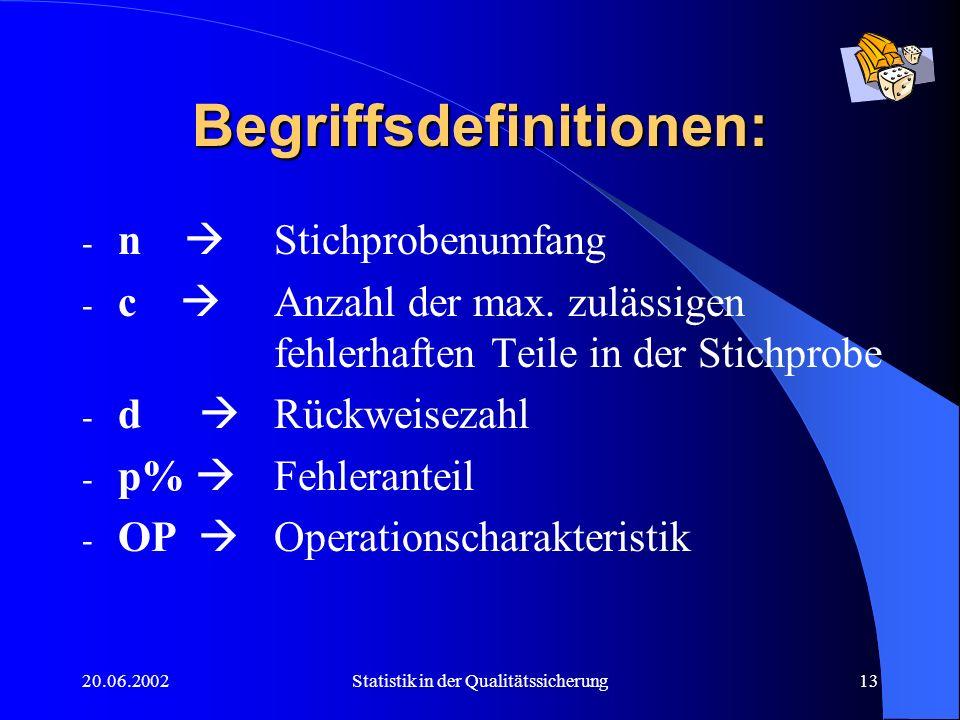 20.06.2002Statistik in der Qualitätssicherung13 Begriffsdefinitionen: - n Stichprobenumfang - c Anzahl der max. zulässigen fehlerhaften Teile in der S