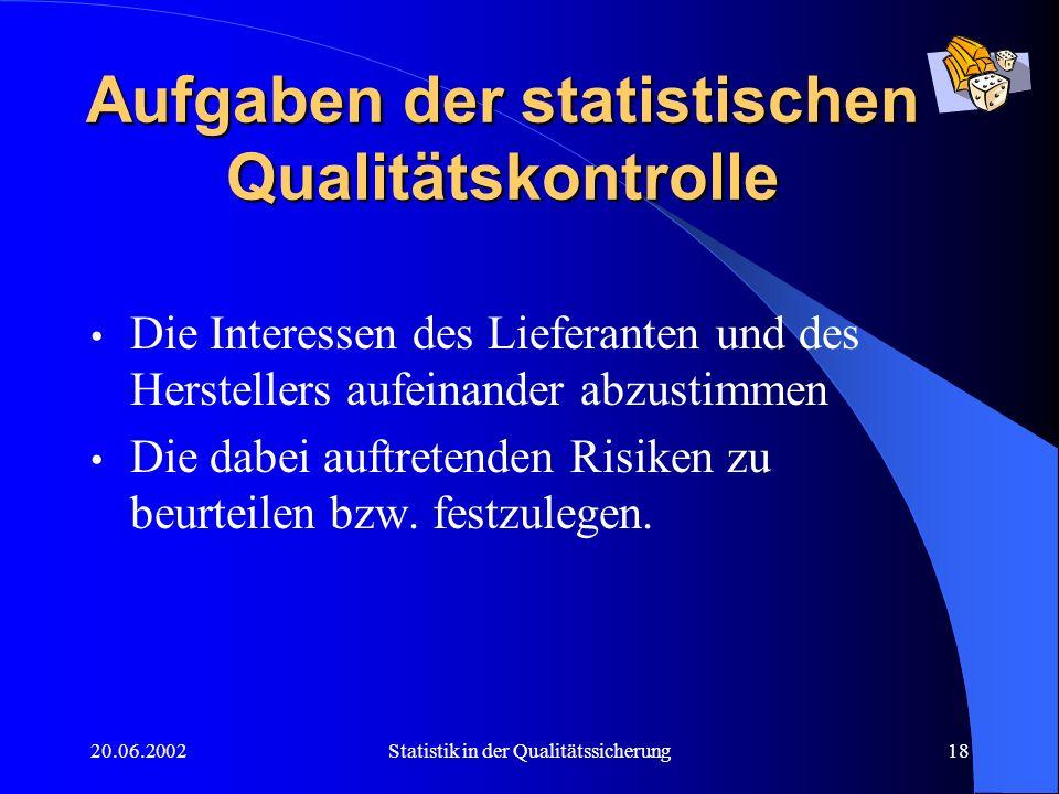 20.06.2002Statistik in der Qualitätssicherung18 Aufgaben der statistischen Qualitätskontrolle Die Interessen des Lieferanten und des Herstellers aufei