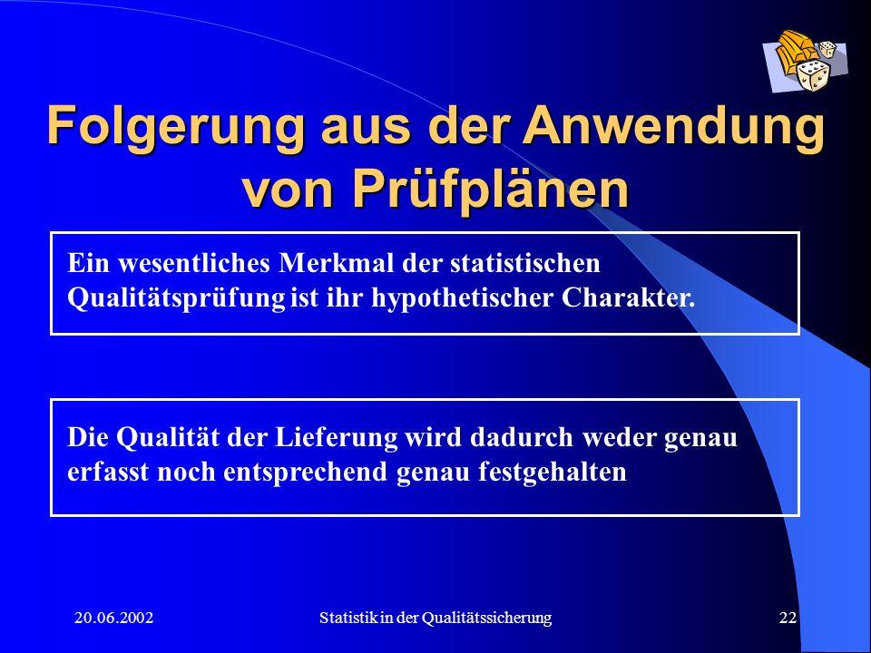 20.06.2002Statistik in der Qualitätssicherung22 Folgerung aus der Anwendung von Prüfplänen Ein wesentliches Merkmal der statistischen Qualitätsprüfung