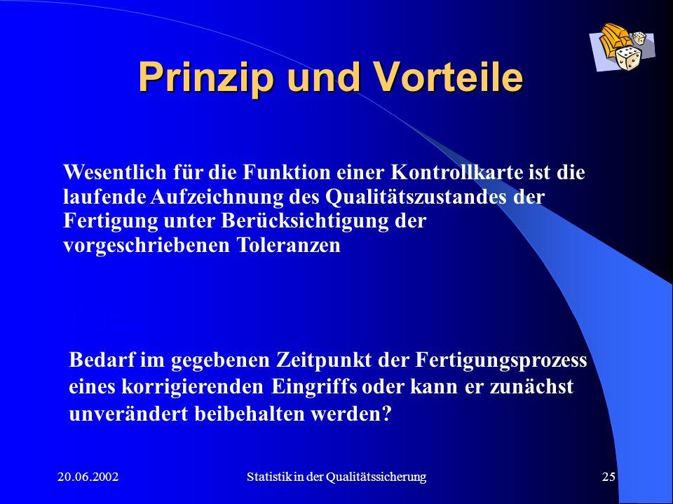20.06.2002Statistik in der Qualitätssicherung25 Prinzip und Vorteile Wesentlich für die Funktion einer Kontrollkarte ist die laufende Aufzeichnung des