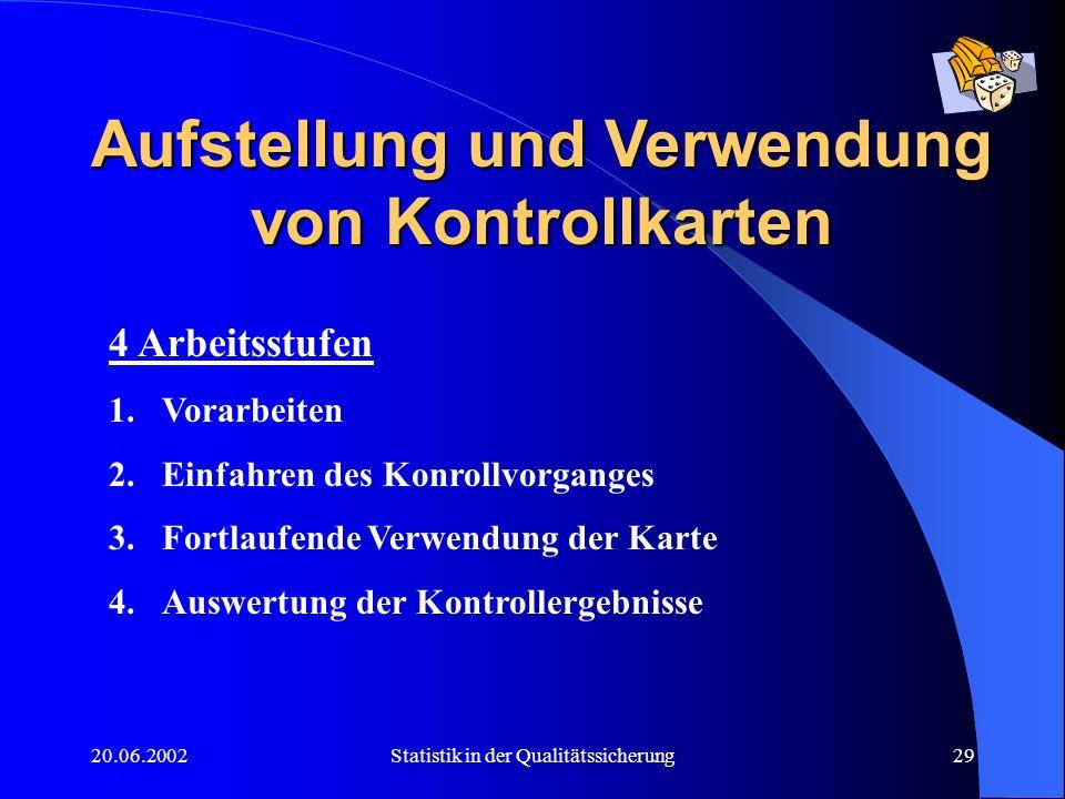 20.06.2002Statistik in der Qualitätssicherung29 Aufstellung und Verwendung von Kontrollkarten 4 Arbeitsstufen 1.Vorarbeiten 2.Einfahren des Konrollvor