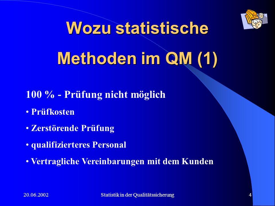 20.06.2002Statistik in der Qualitätssicherung5 Wozu statistische Methoden im QM (2) Zur Beurteilung der Qualitätsmerkmale eines Prozesses Abgrenzung von systematischen und und zufälligen Fehlern.