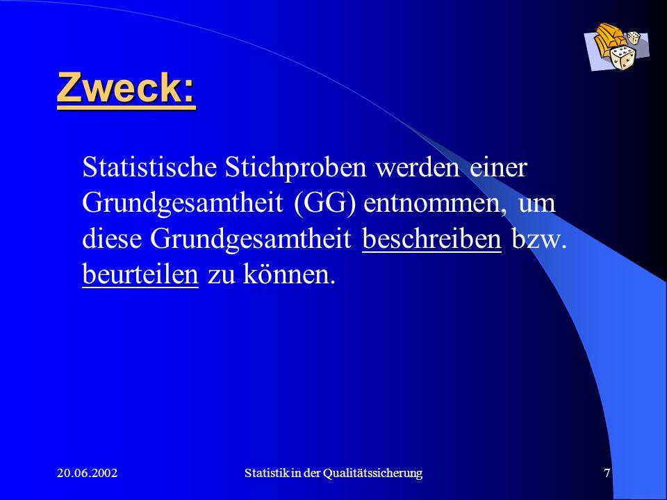 20.06.2002Statistik in der Qualitätssicherung7 Zweck: Statistische Stichproben werden einer Grundgesamtheit (GG) entnommen, um diese Grundgesamtheit b