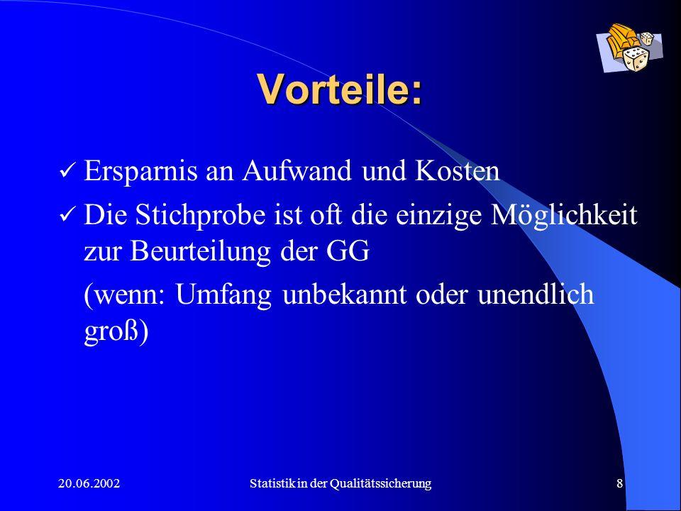 20.06.2002Statistik in der Qualitätssicherung9 Nachteile: Stichprobe ist keine 100%-Abbildung der GG Eine einzige Stichprobe sagt nur bedingt etwas über die GG