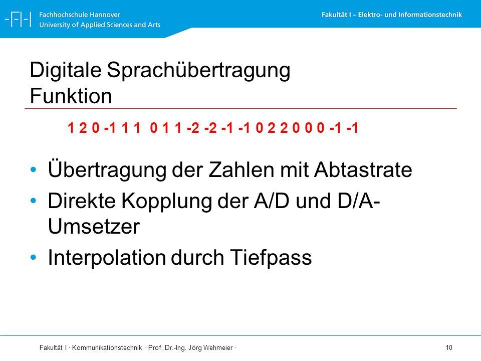Fakultät I · Kommunikationstechnik · Prof. Dr.-Ing. Jörg Wehmeier · 10 Digitale Sprachübertragung Funktion Übertragung der Zahlen mit Abtastrate Direk