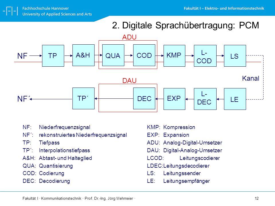 Fakultät I · Kommunikationstechnik · Prof. Dr.-Ing. Jörg Wehmeier · 12 L- COD LS KMP COD QUA A&H TP ADU NF L- DEC LE EXP DEC TP´ DAU NF´ Kanal NF: Nie