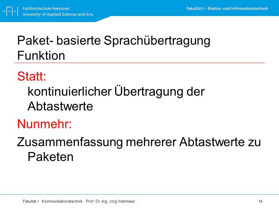 Fakultät I · Kommunikationstechnik · Prof. Dr.-Ing. Jörg Wehmeier · 14 Paket- basierte Sprachübertragung Funktion Statt: kontinuierlicher Übertragung