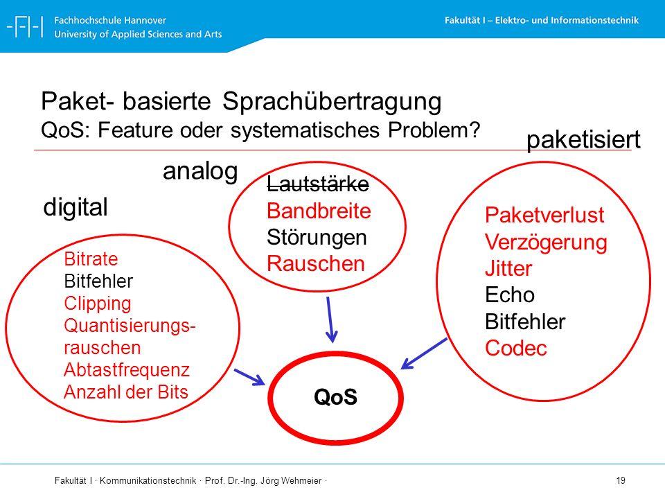 Fakultät I · Kommunikationstechnik · Prof. Dr.-Ing. Jörg Wehmeier · 19 Paket- basierte Sprachübertragung QoS: Feature oder systematisches Problem? QoS
