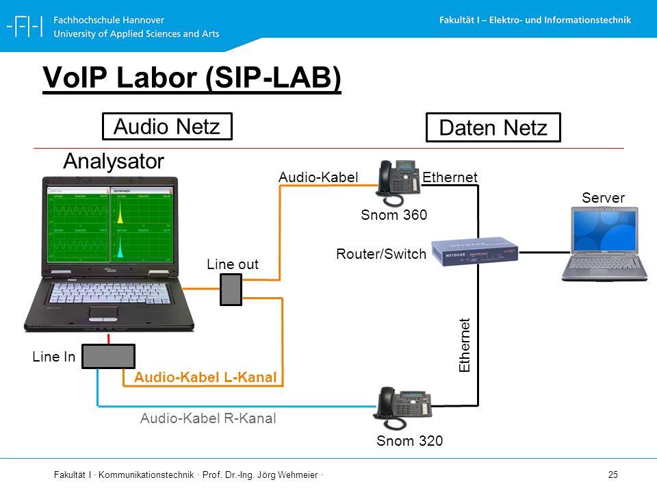 Fakultät I · Kommunikationstechnik · Prof. Dr.-Ing. Jörg Wehmeier · 25 Snom 320 VoIP Labor (SIP-LAB) Ethernet Router/Switch Snom 360 Ethernet Server L