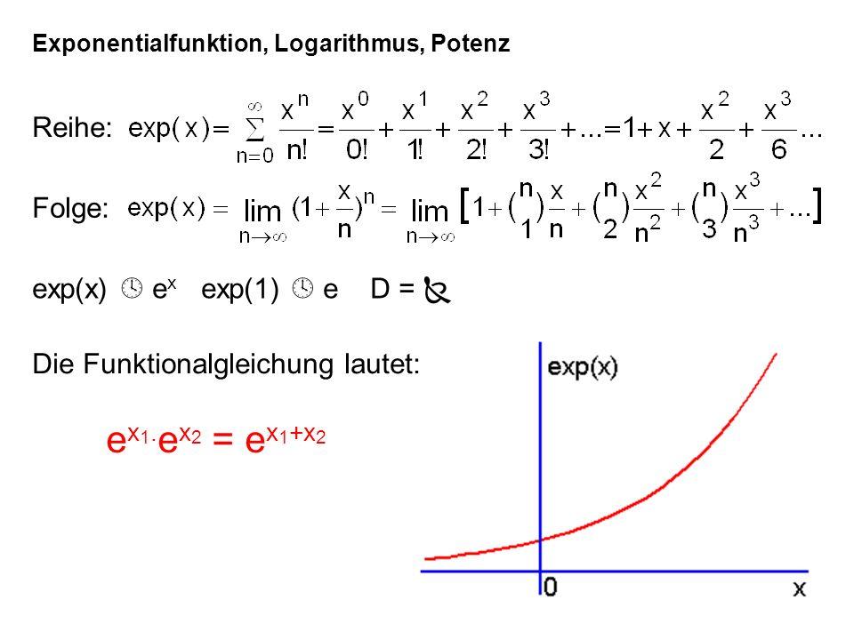 Exponentialfunktion, Logarithmus, Potenz Reihe: Folge: Die Funktionalgleichung lautet: e x 1.