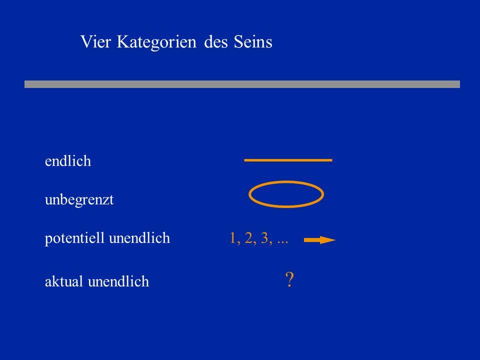 Vier Kategorien des Seins endlich unbegrenzt potentiell unendlich 1, 2, 3,... aktual unendlich ?