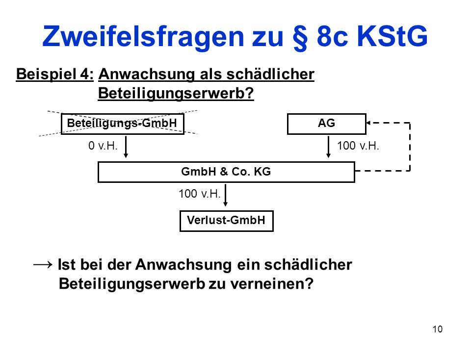 10 Zweifelsfragen zu § 8c KStG Beispiel 4: Anwachsung als schädlicher Beteiligungserwerb? Verlust-GmbH Beteiligungs-GmbH GmbH & Co. KG 100 v.H. Ist be