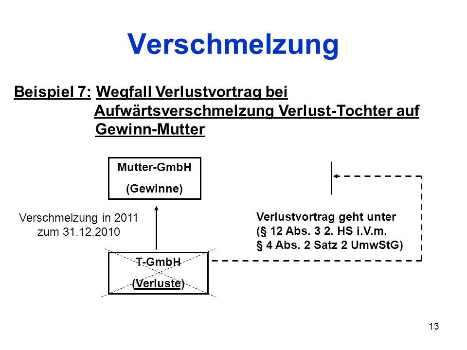 13 Verschmelzung Beispiel 7: Wegfall Verlustvortrag bei Aufwärtsverschmelzung Verlust-Tochter auf Gewinn-Mutter T-GmbH (Verluste) Mutter-GmbH (Gewinne